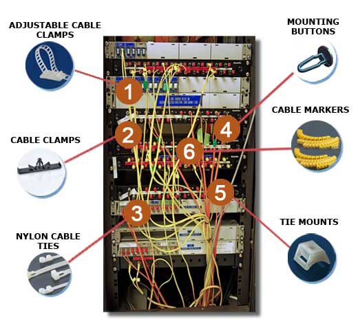 marketing and control panel Part number conversion chart: specification sheet: download: g2 id control panel: marketing literature for the g2 id panel for installers: specification sheet.